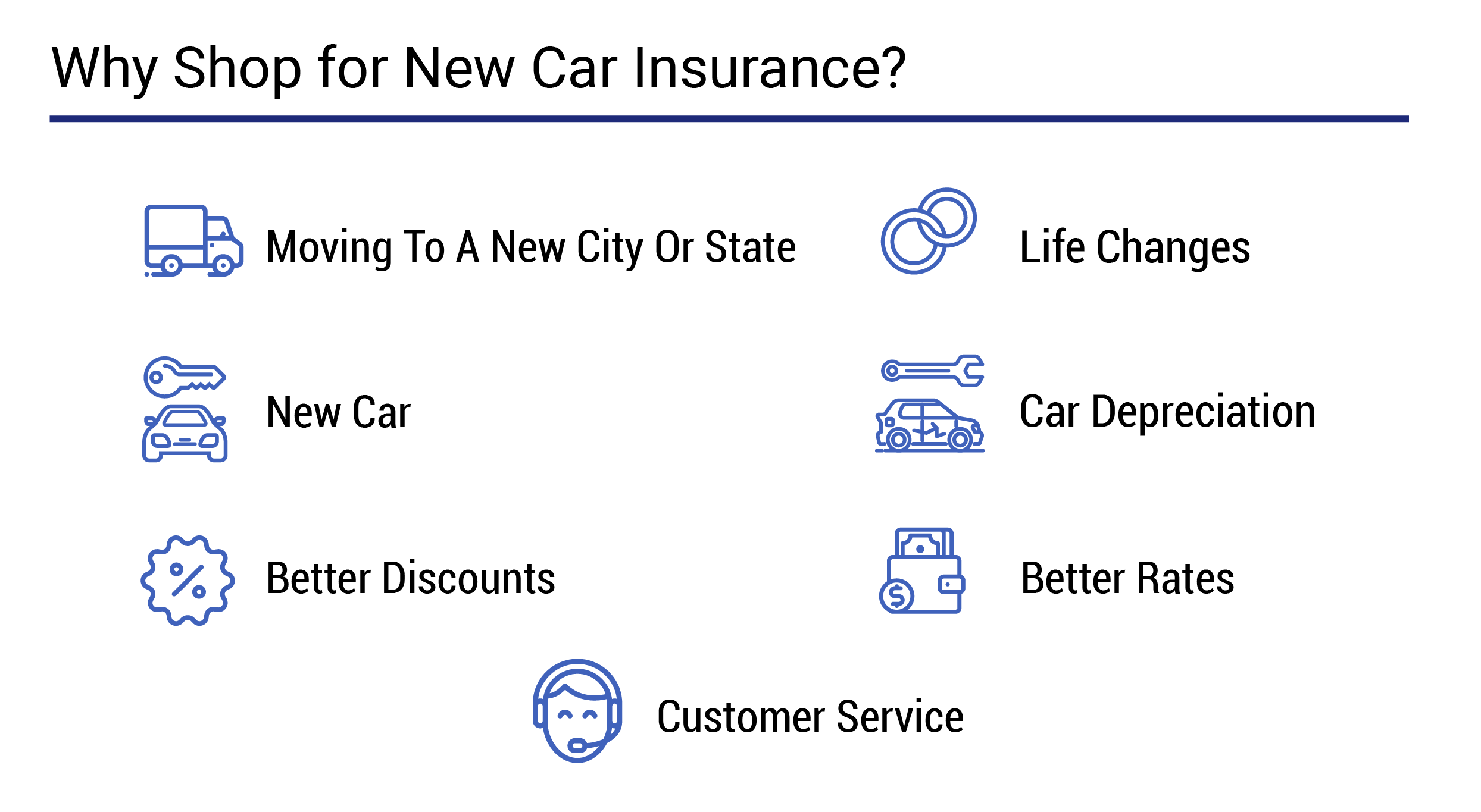 Reasons to Switch Car Insurance Companies