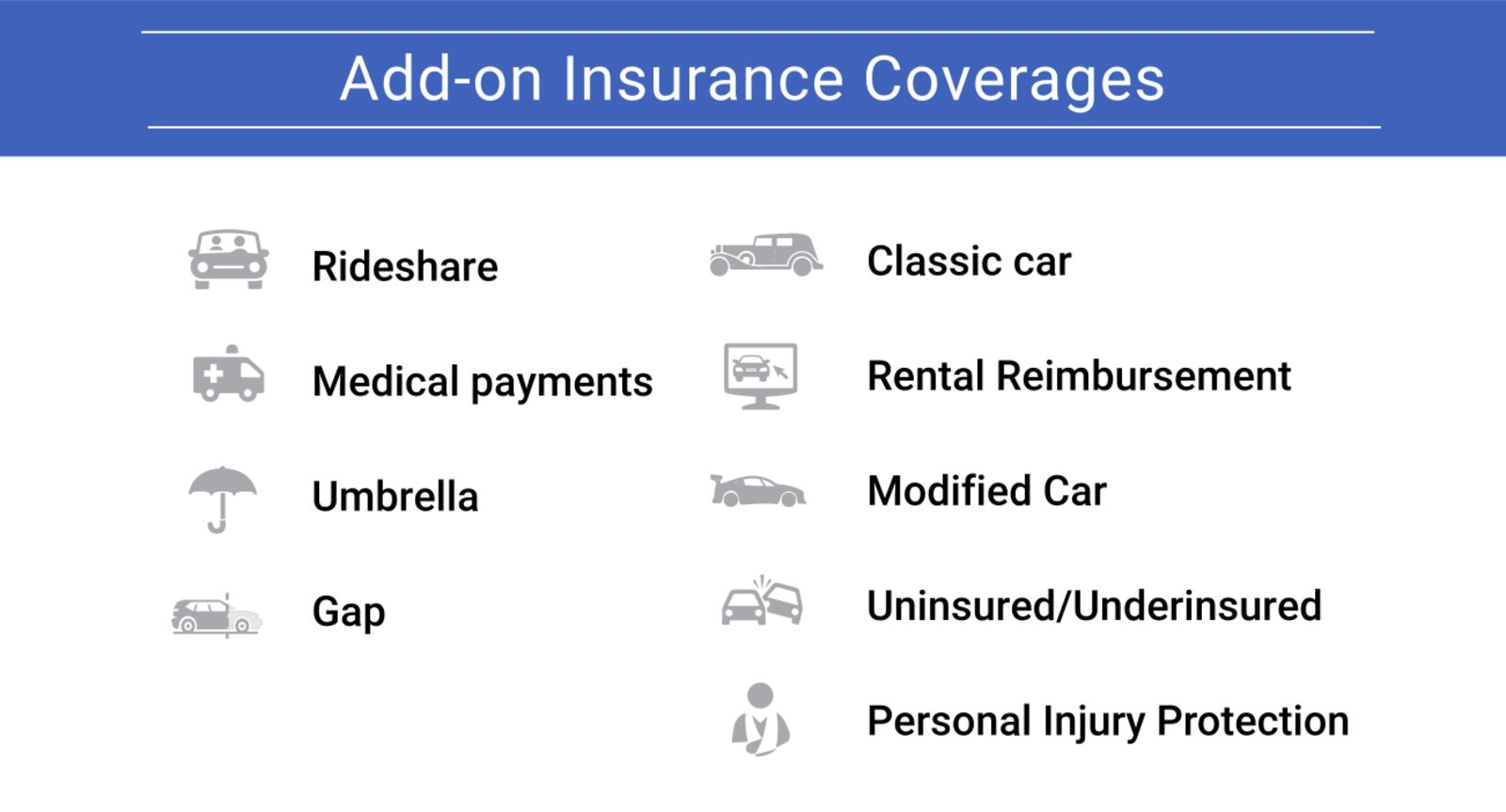 Add-on Insurance Coverages