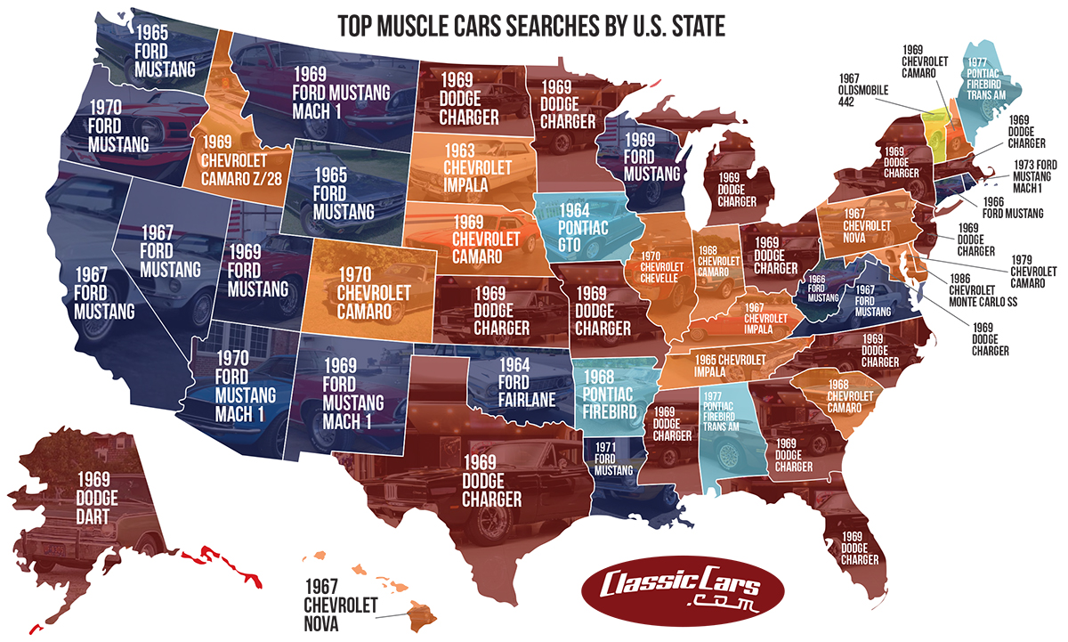map of top muscle car searches by state