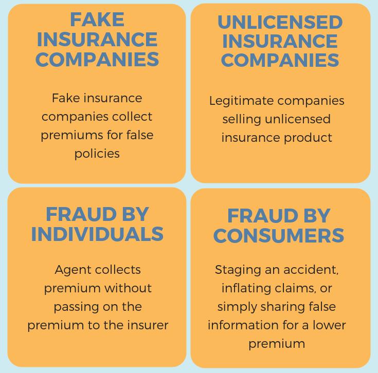 Types of Insurance Fraud