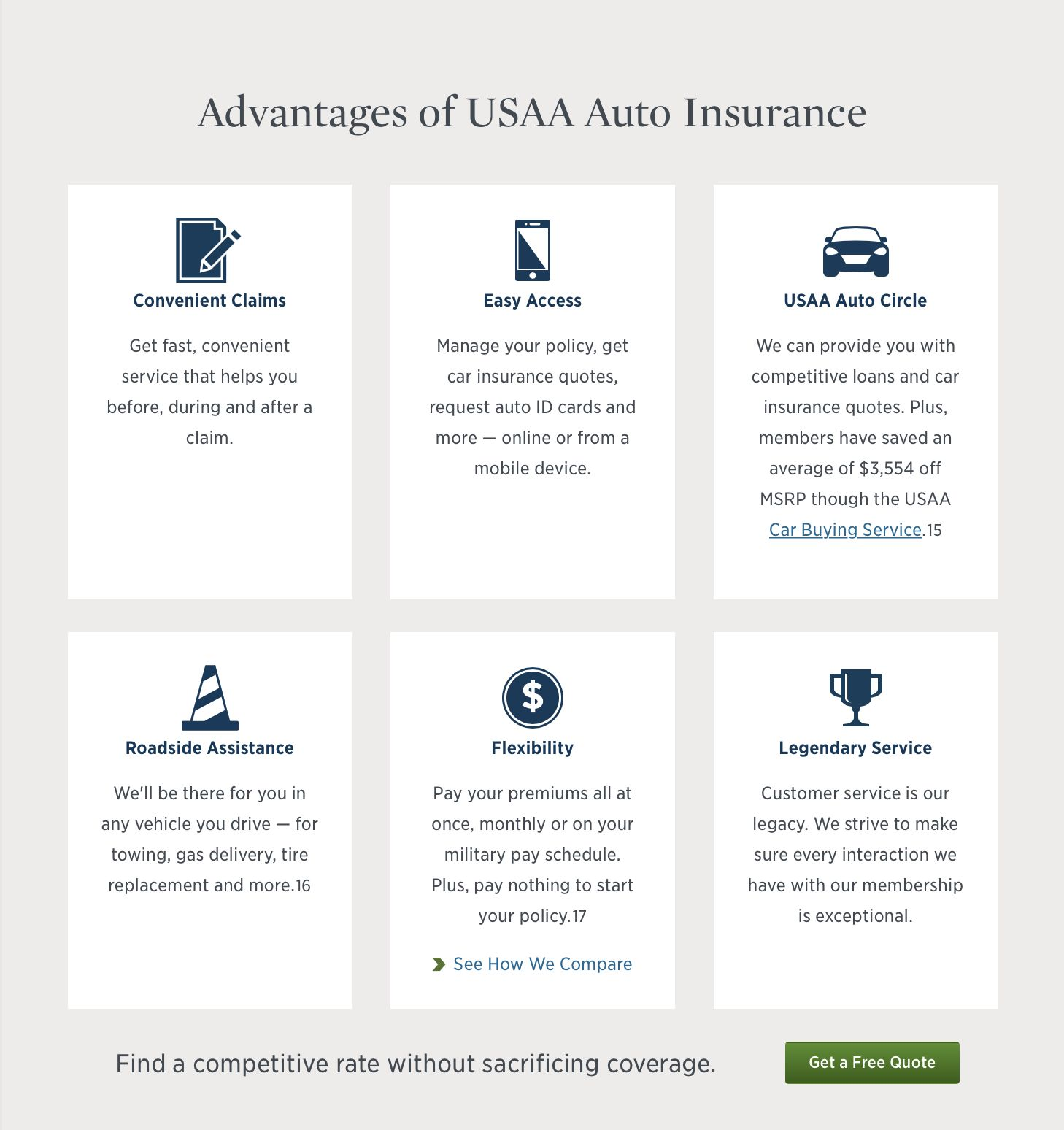 10 Simple Steps To Get A USAA Auto Insurance Quote Online