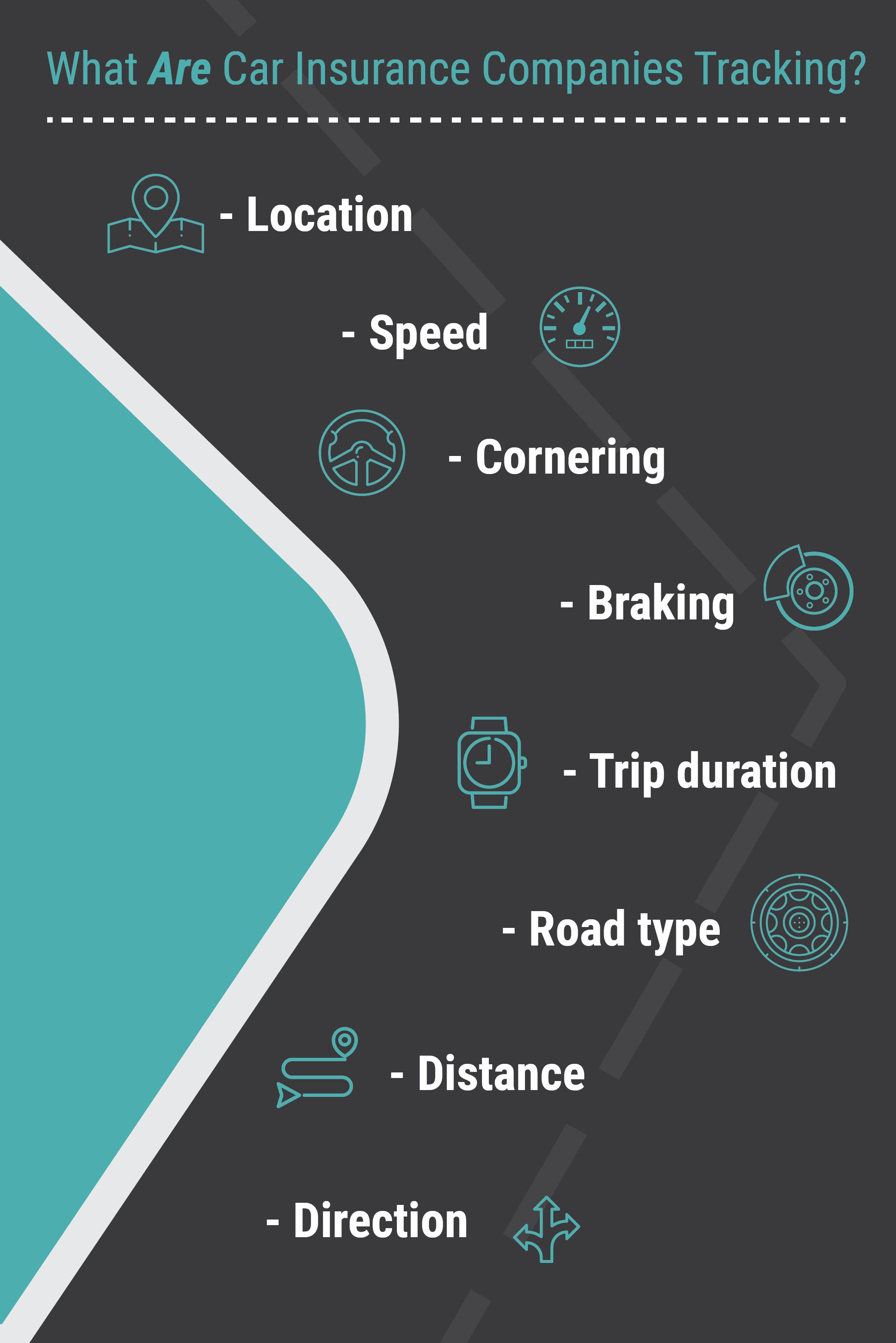 What Car Insurance companies Track-01-min