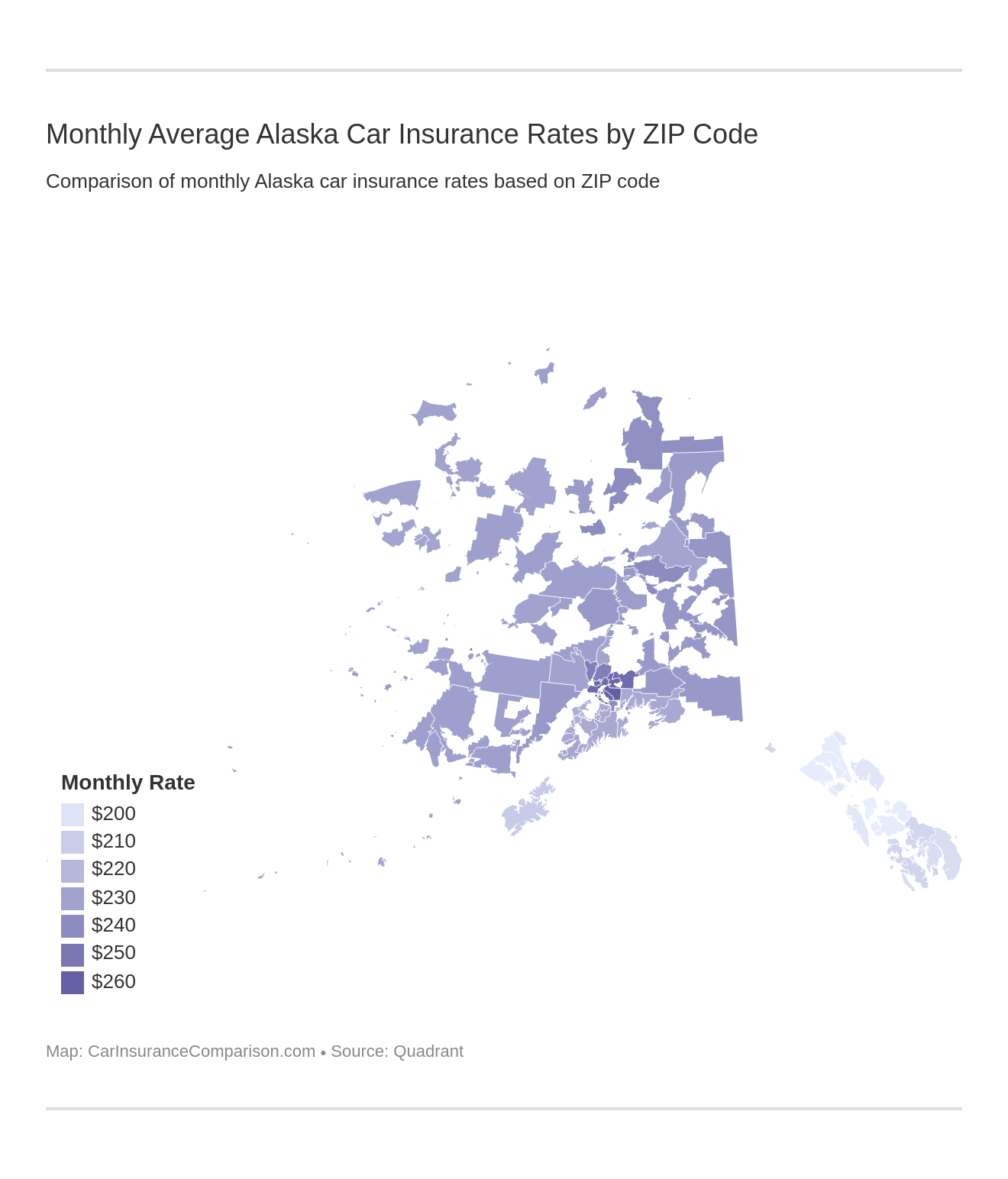 Monthly Average Alaska Car Insurance Rates by ZIP Code