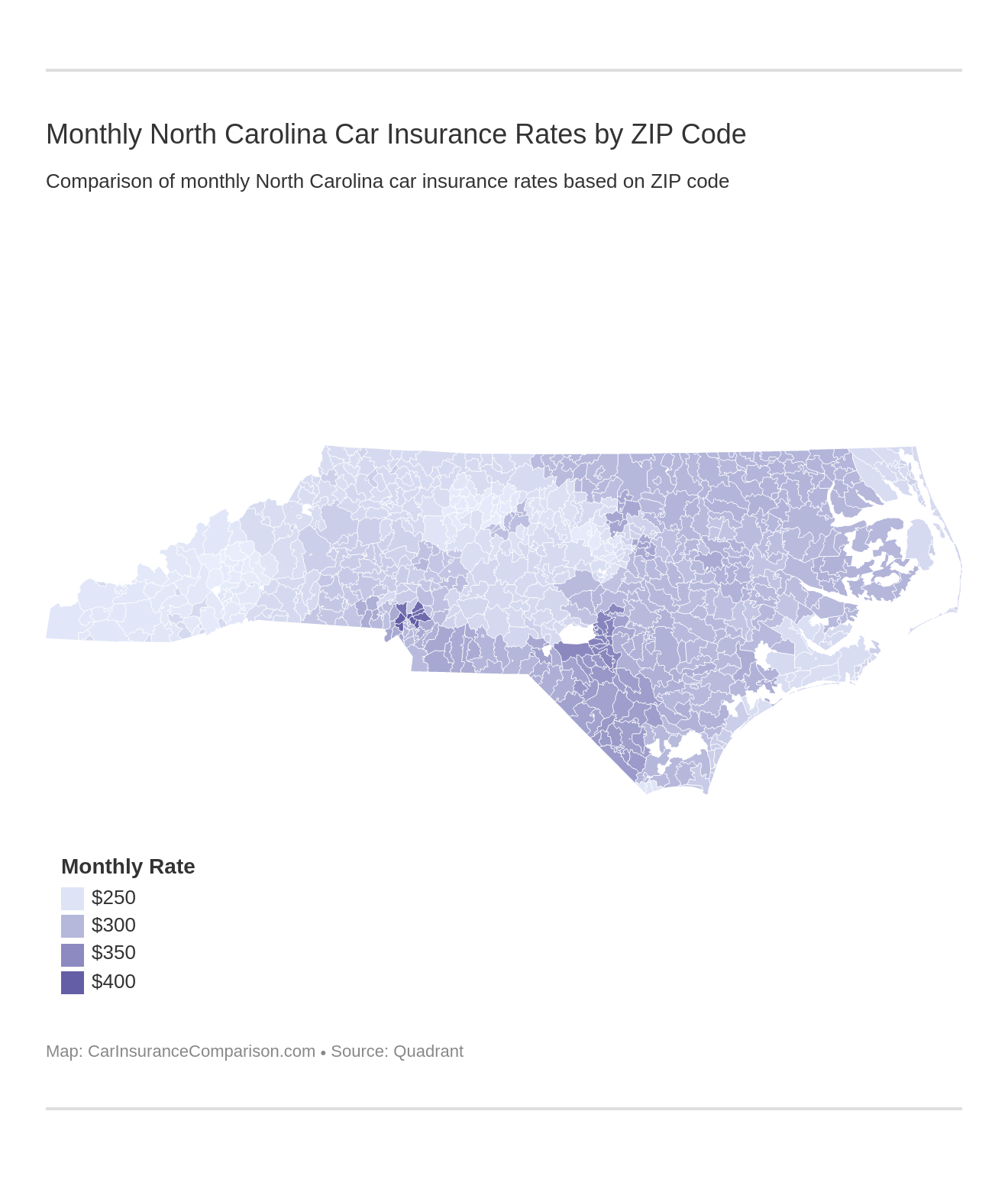 Monthly North Carolina Car Insurance Rates by ZIP Code